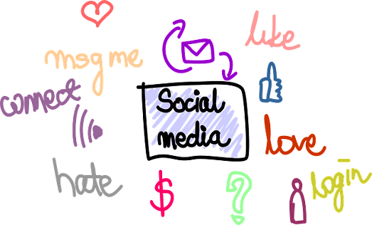 Four simple steps to begin Social Media for your Business