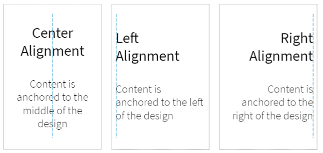 Right alignment in website design to create a professional and polished look