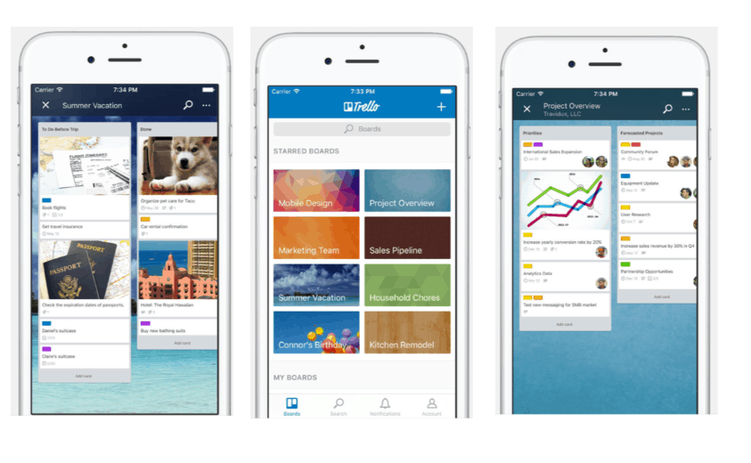Trello is example of mobile app that is easy to operate